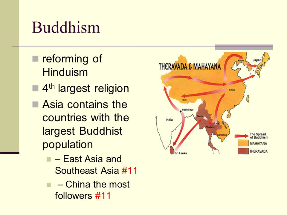 Buddhism reforming of Hinduism 4th largest religion