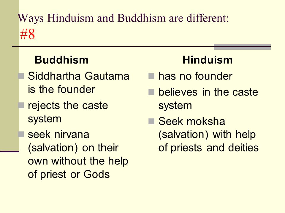 Ways Hinduism and Buddhism are different: #8