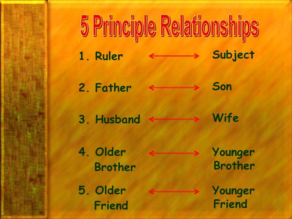 5 Principle Relationships