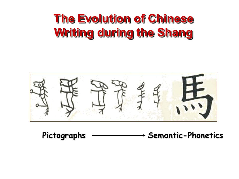 The Evolution of Chinese Writing during the Shang
