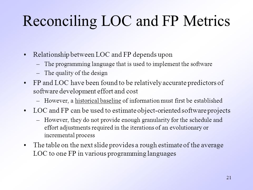 Reconciling LOC and FP Metrics