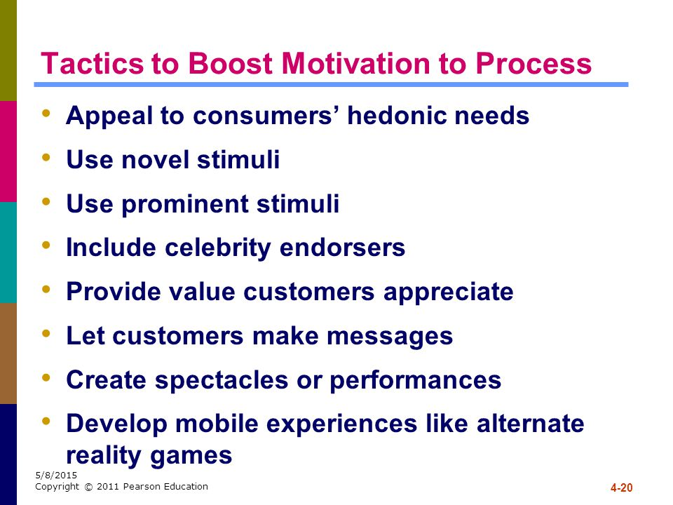 Tactics to Boost Motivation to Process
