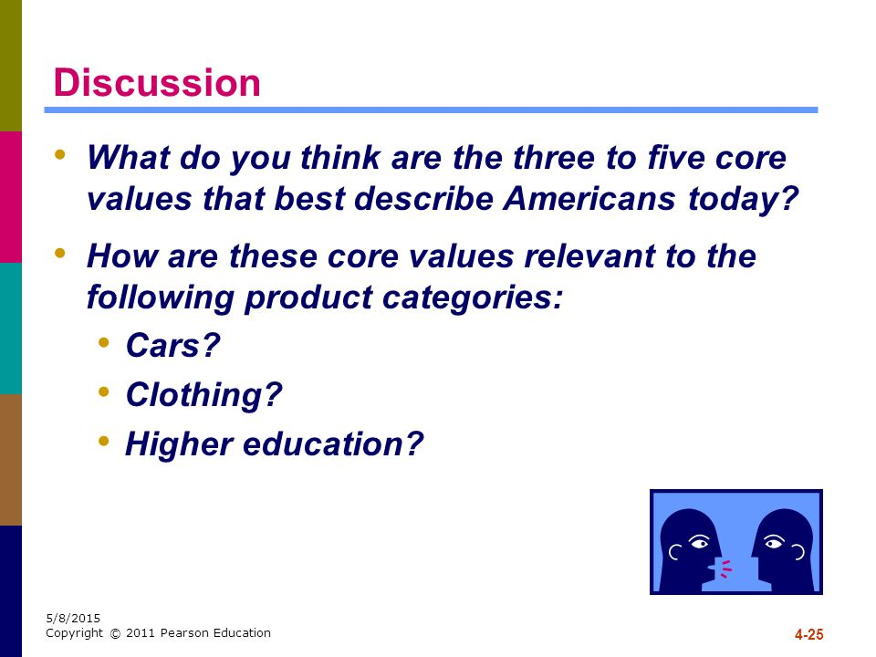 Discussion What do you think are the three to five core values that best describe Americans today