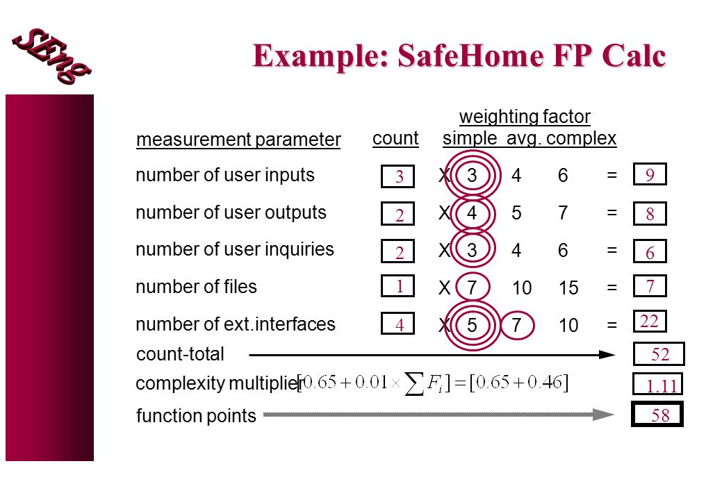 Example: SafeHome FP Calc