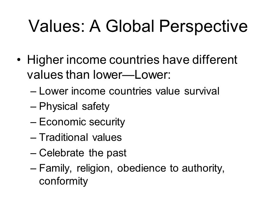 Values: A Global Perspective