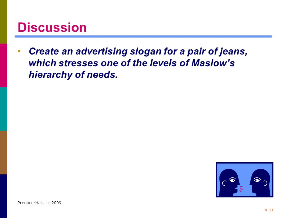 Discussion Create an advertising slogan for a pair of jeans, which stresses one of the levels of Maslow's hierarchy of needs.