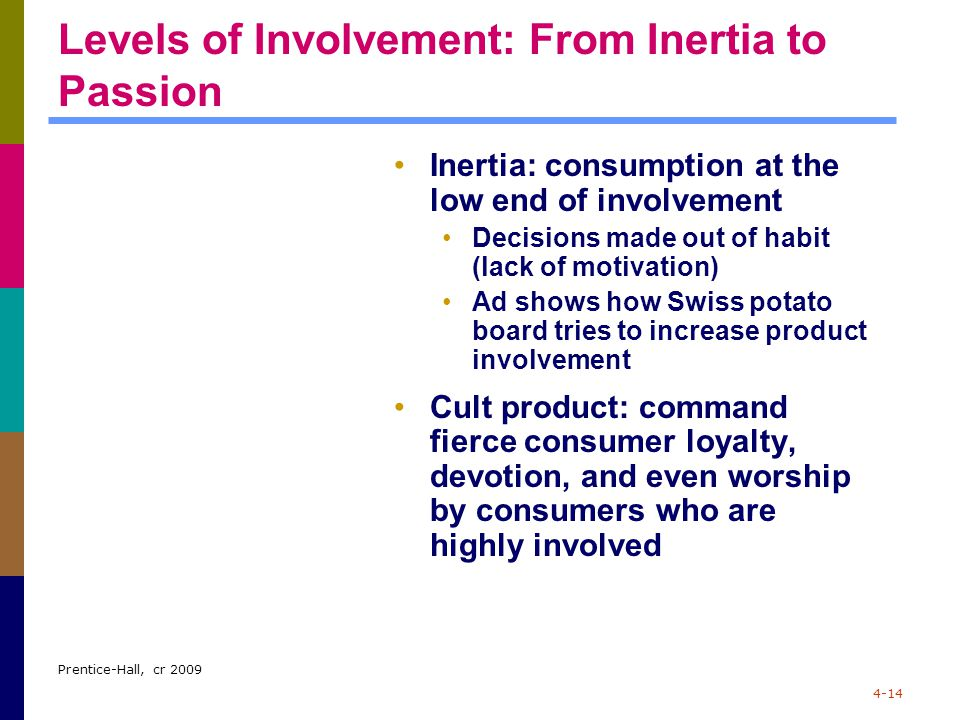 Levels of Involvement: From Inertia to Passion