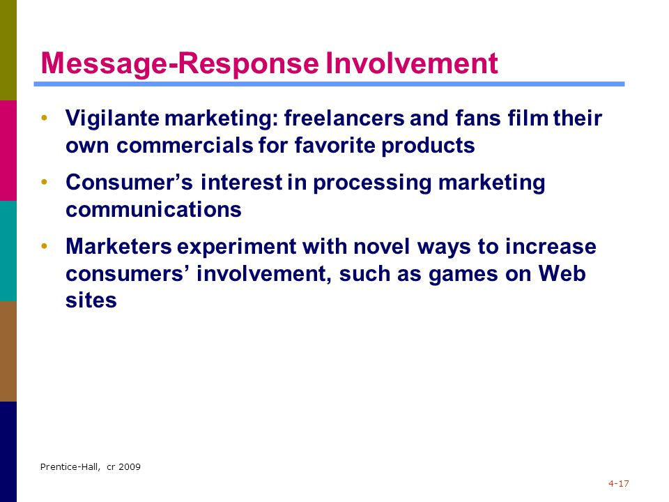 Message-Response Involvement