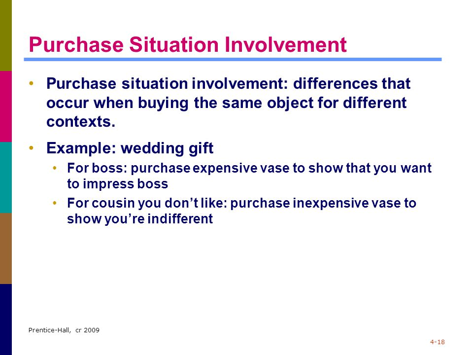 Purchase Situation Involvement
