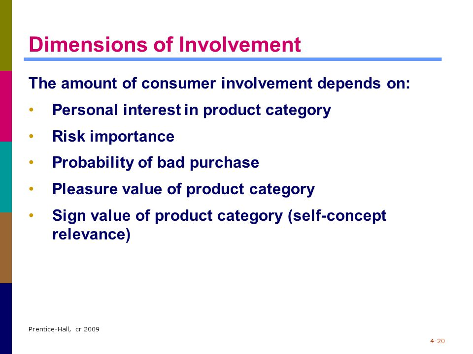 Dimensions of Involvement