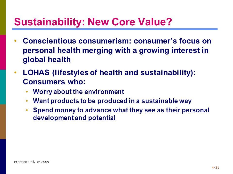Sustainability: New Core Value