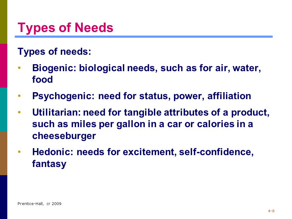 Types of Needs Types of needs: