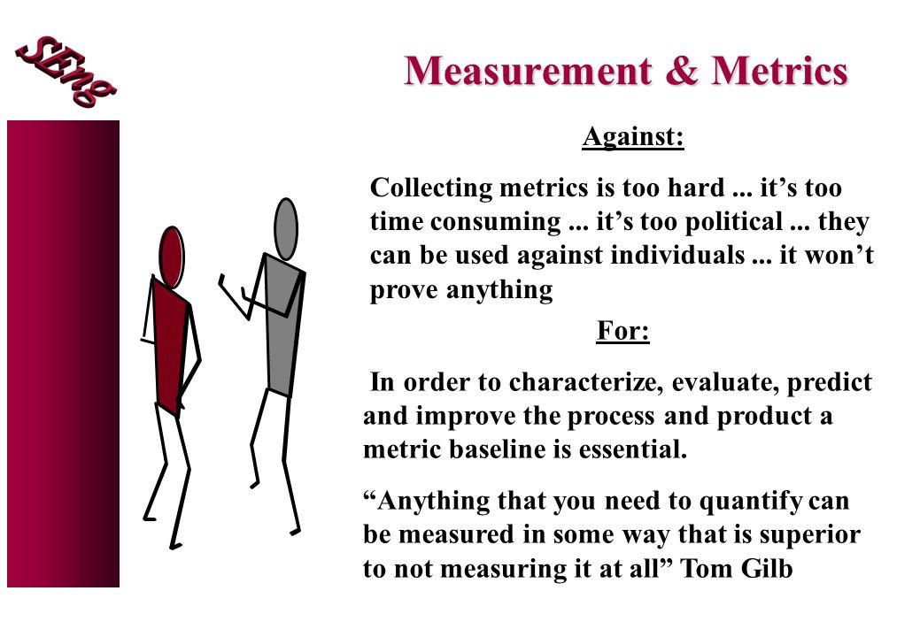 Measurement & Metrics Against: