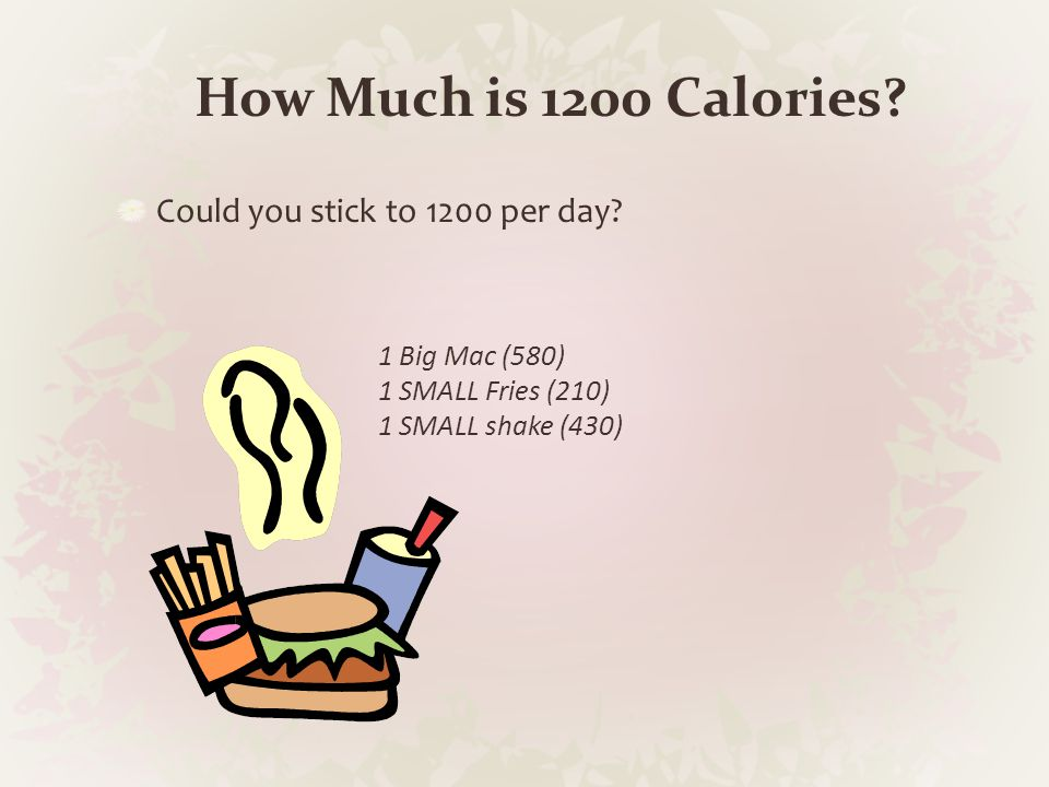 How Much is 1200 Calories Could you stick to 1200 per day