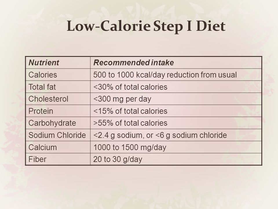 Low-Calorie Step I Diet