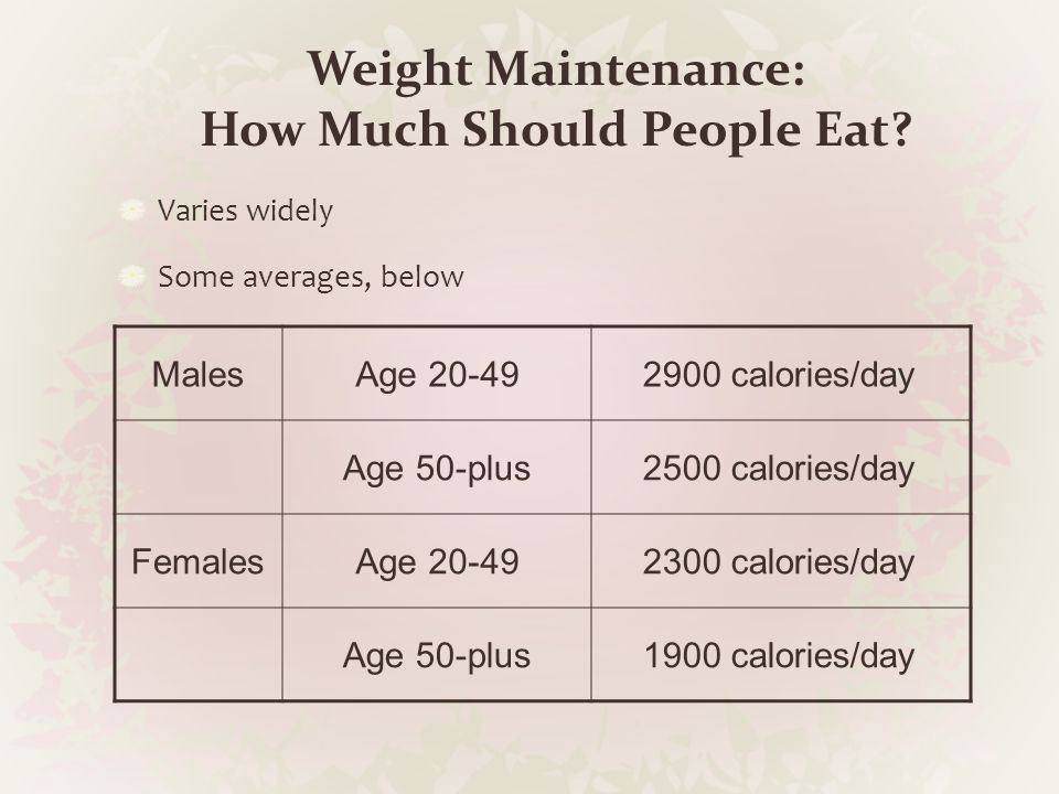 Weight Maintenance: How Much Should People Eat