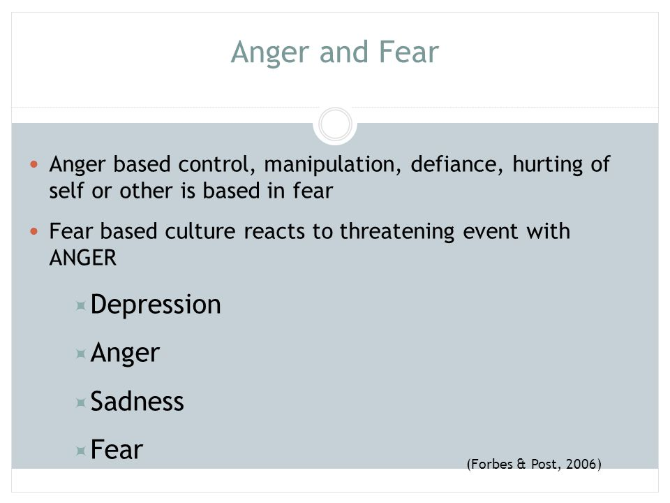 Anger and Fear Depression Anger Sadness Fear