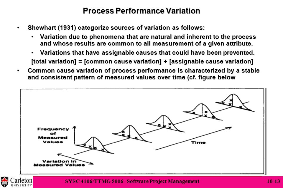 Process Performance Variation
