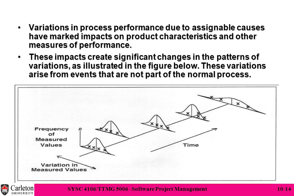 Variations in process performance due to assignable causes have marked impacts on product characteristics and other measures of performance.