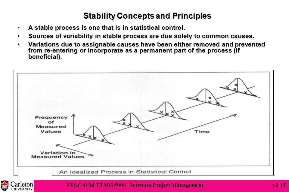 Stability Concepts and Principles