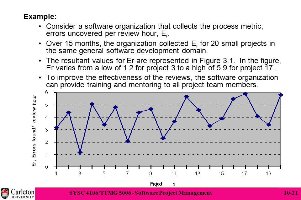 Example: Consider a software organization that collects the process metric, errors uncovered per review hour, Er.