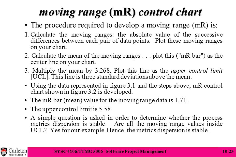 moving range (mR) control chart