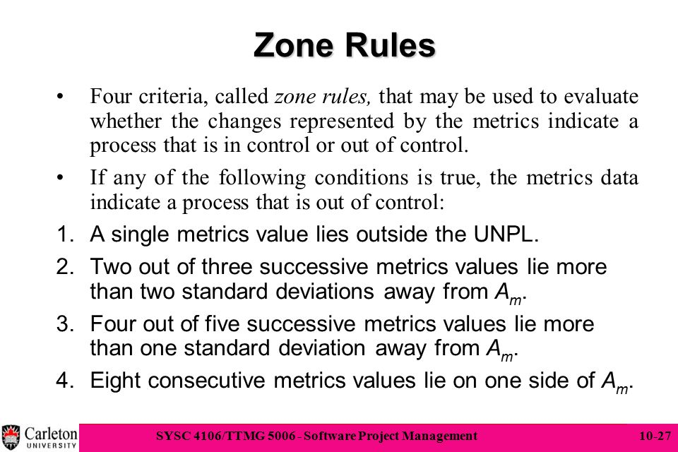 Zone Rules