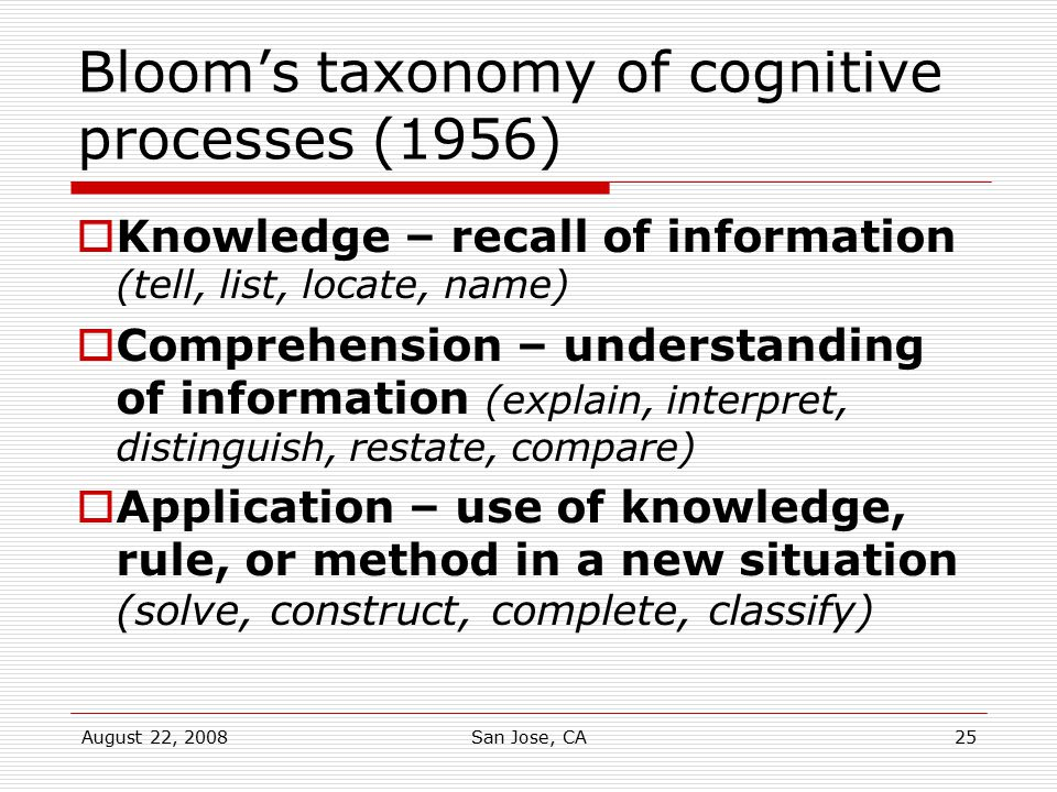 Bloom's taxonomy of cognitive processes (1956)