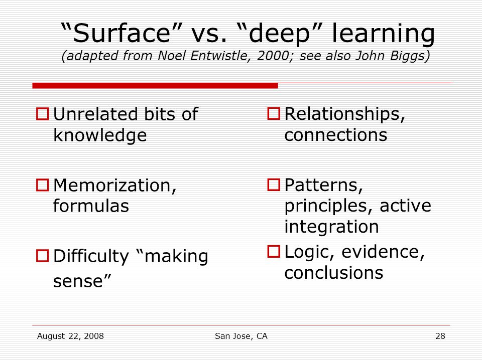 Surface vs. deep learning (adapted from Noel Entwistle, 2000; see also John Biggs)