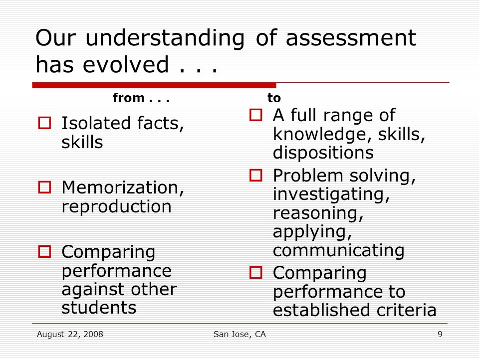 Our understanding of assessment has evolved . . .