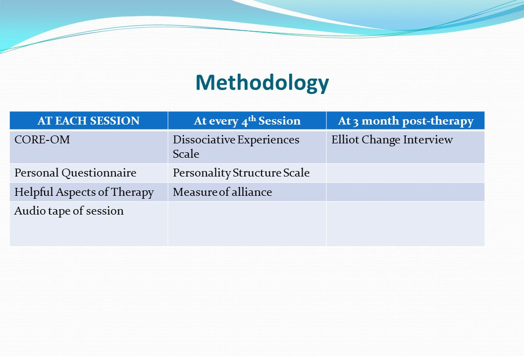 Methodology AT EACH SESSION At every 4th Session