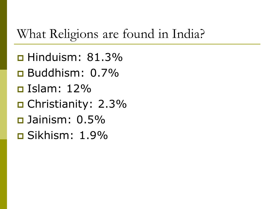 What Religions are found in India