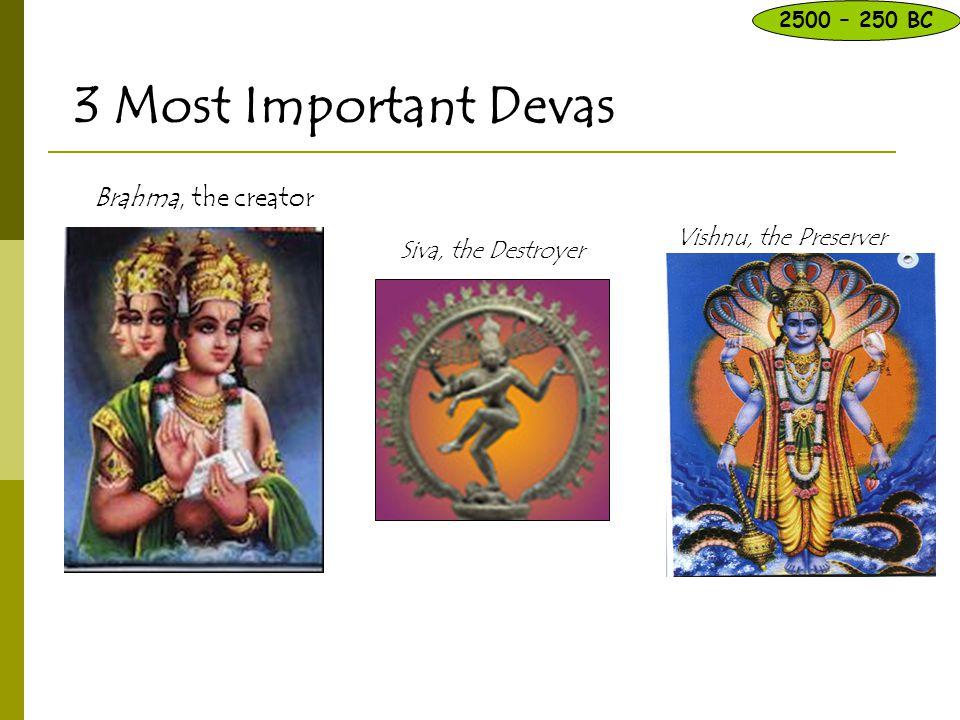 Who do Hindus worship – 3 Most Important Devas
