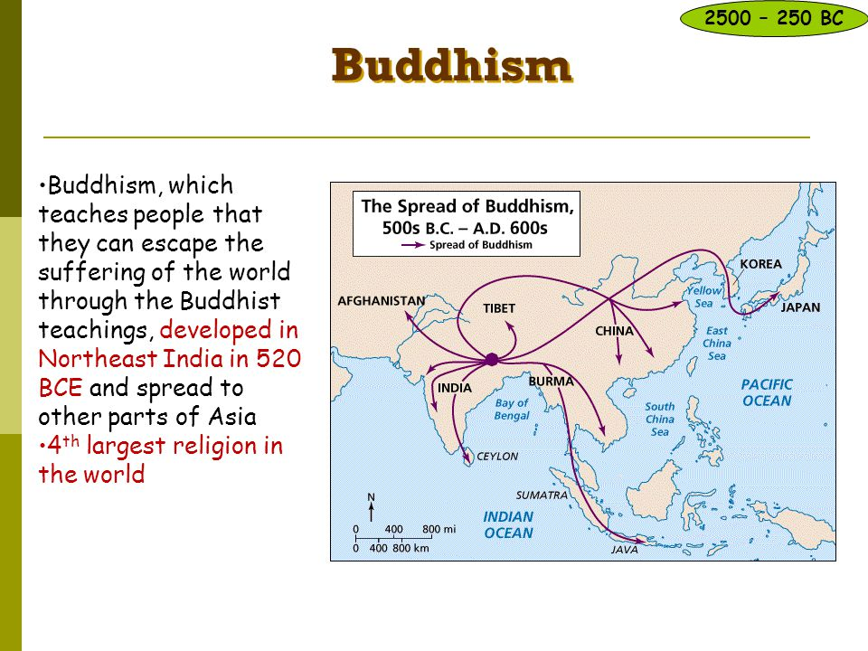 Religions Of South Asia Ppt Download - World religion concept map