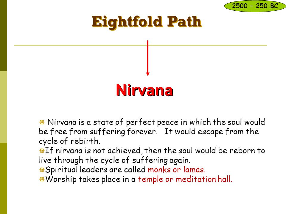 Eightfold Path Nirvana