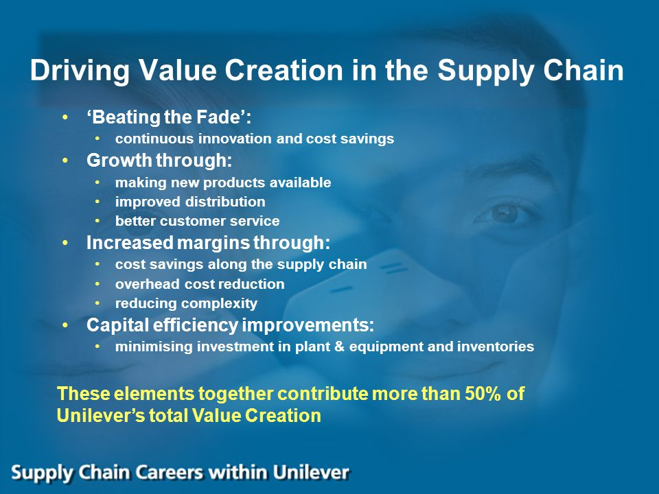Driving Value Creation in the Supply Chain