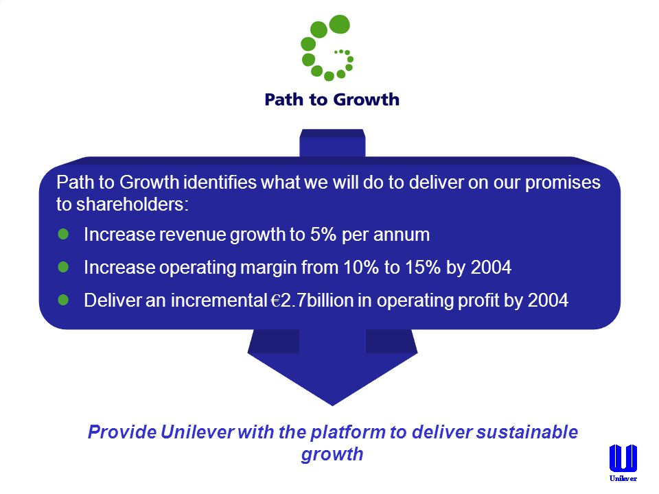 Provide Unilever with the platform to deliver sustainable growth