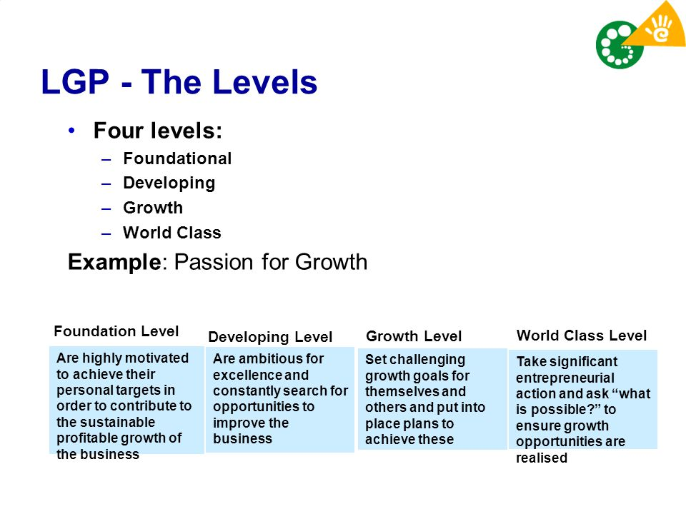 LGP - The Levels Four levels: Example: Passion for Growth Foundational