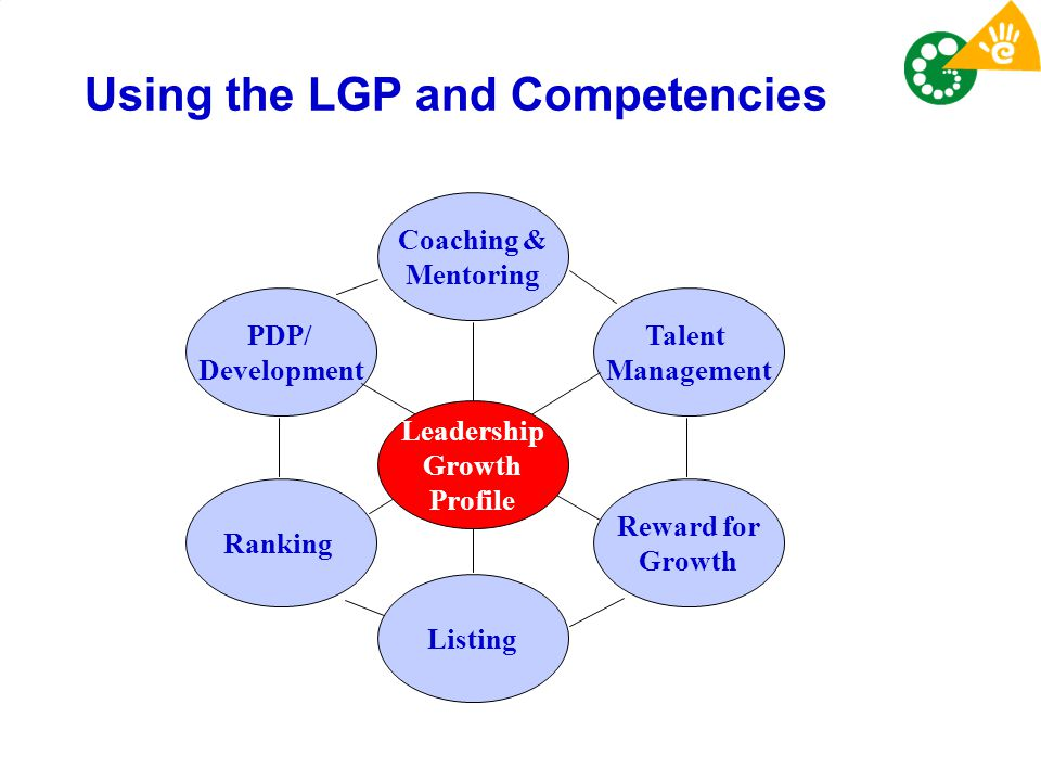 Using the LGP and Competencies