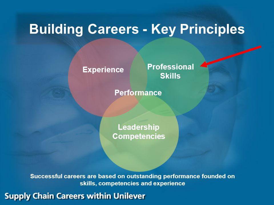 Building Careers - Key Principles