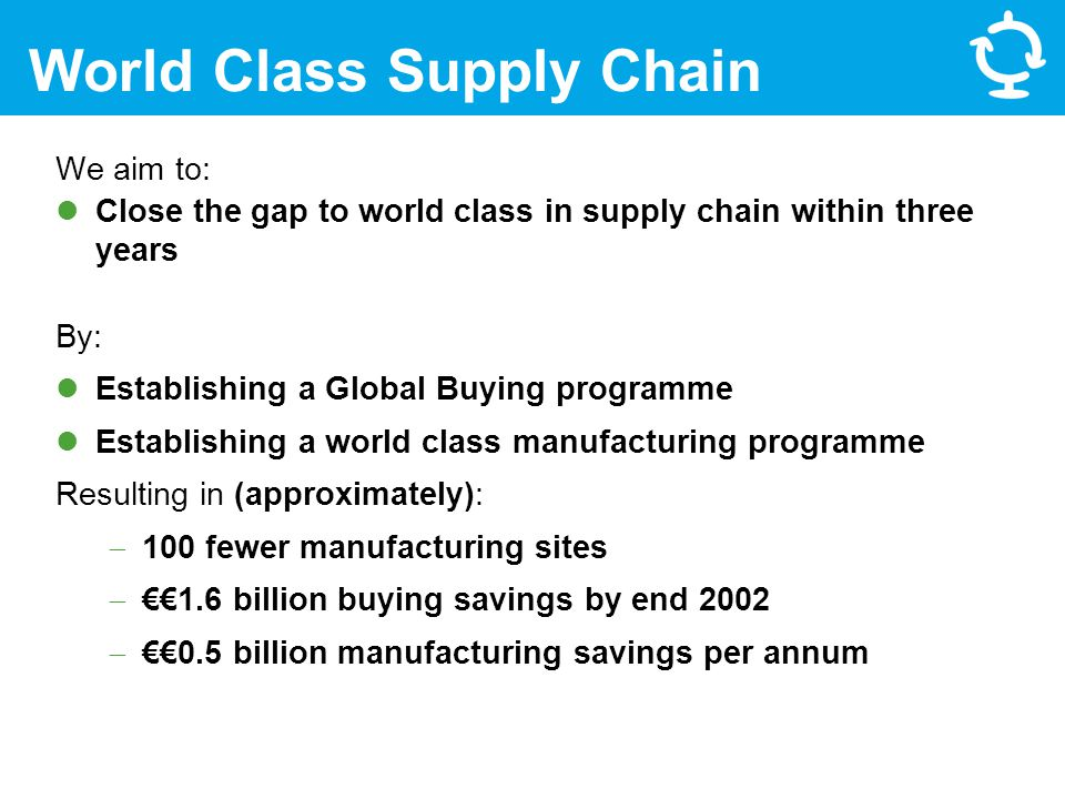 World Class Supply Chain