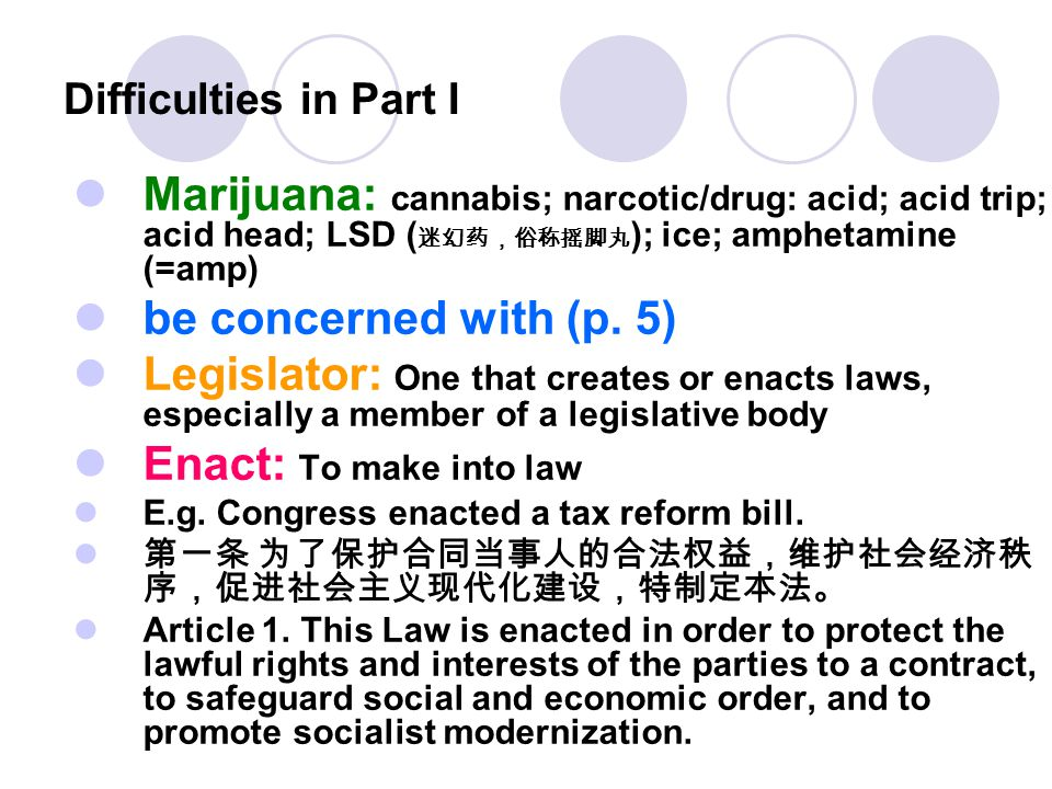 Difficulties in Part I Marijuana: cannabis; narcotic/drug: acid; acid trip; acid head; LSD (迷幻药,俗称摇脚丸); ice; amphetamine (=amp)
