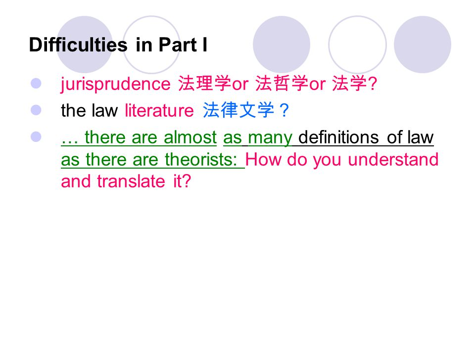 Difficulties in Part I jurisprudence 法理学or 法哲学or 法学