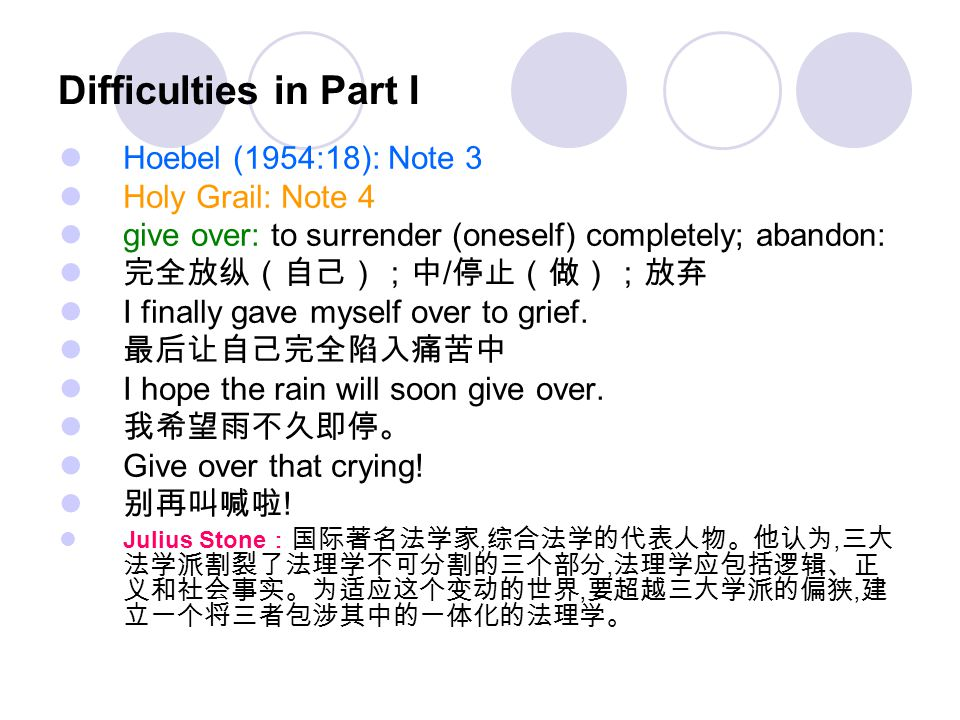 Difficulties in Part I Hoebel (1954:18): Note 3 Holy Grail: Note 4