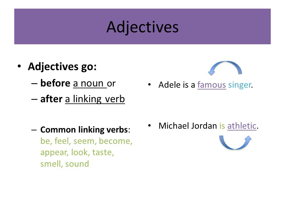 Adjectives Adjectives go: before a noun or after a linking verb