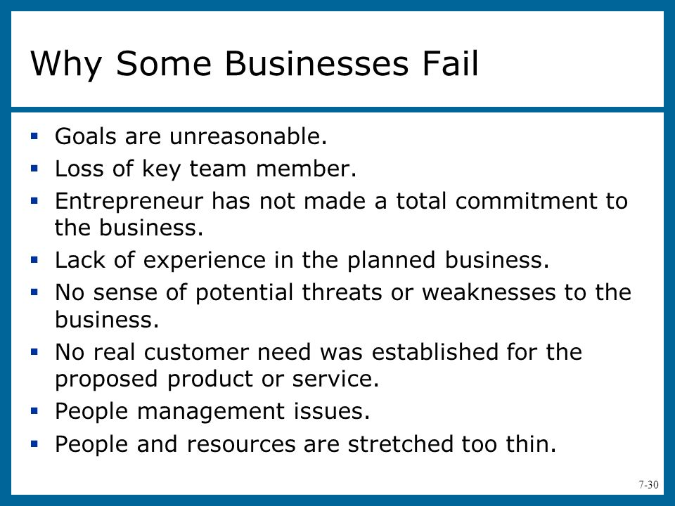 Why Some Businesses Fail