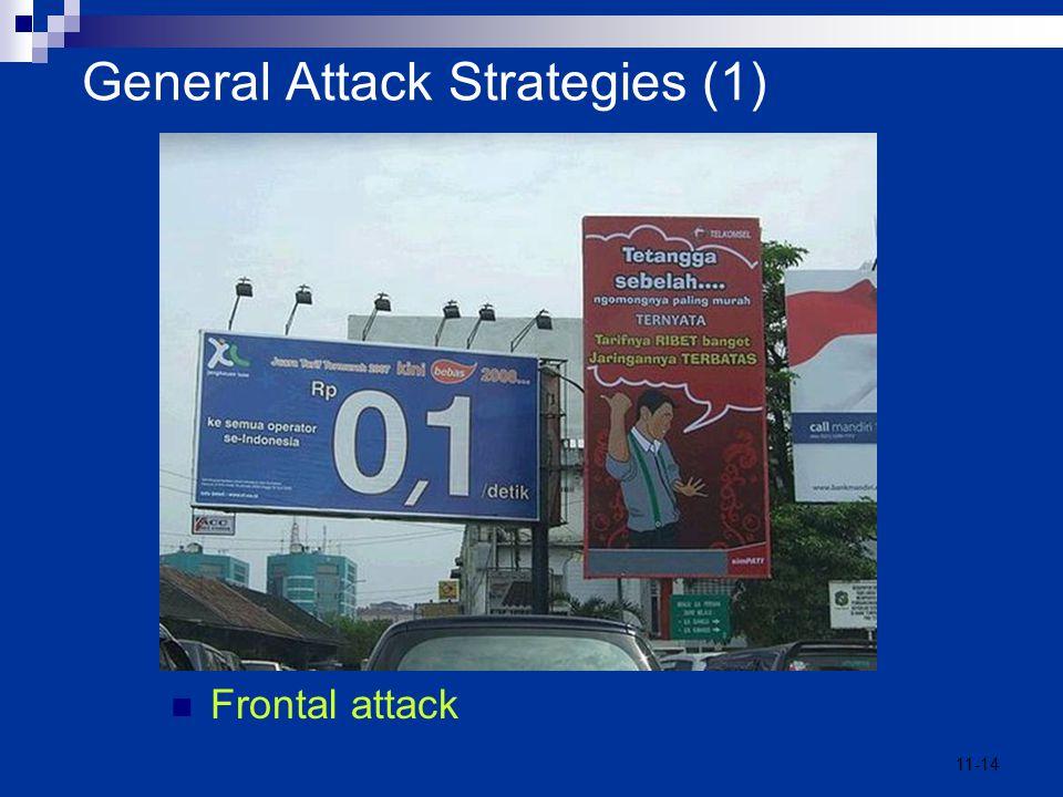 General Attack Strategies (1)