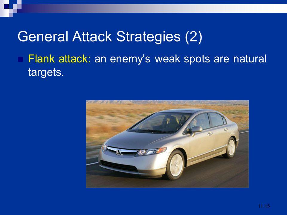 General Attack Strategies (2)