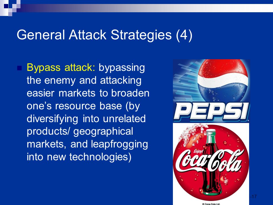 General Attack Strategies (4)
