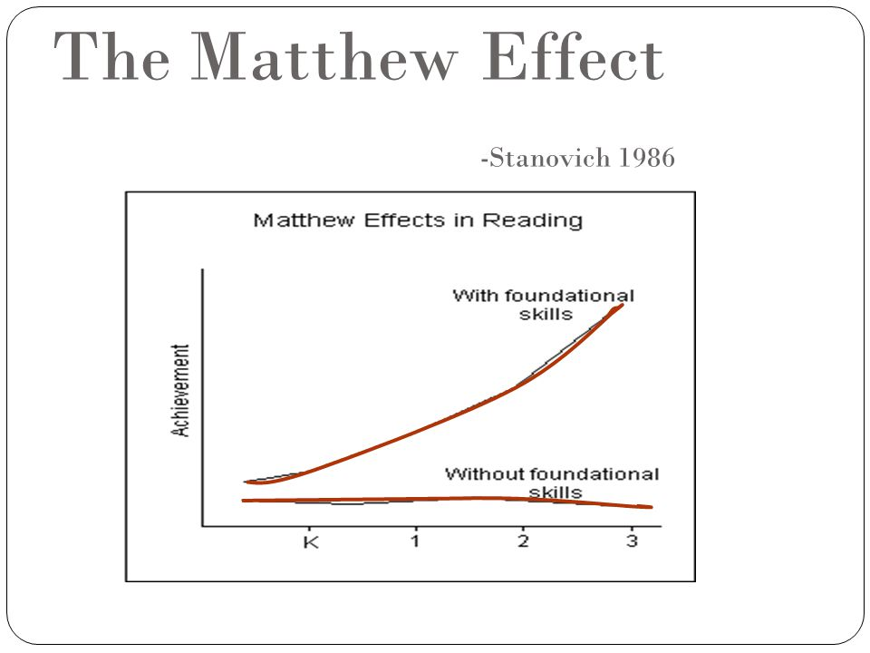 The Matthew Effect -Stanovich 1986